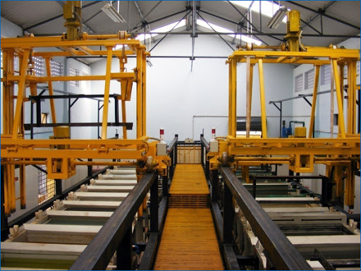 coating processing